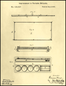 Billiards Patent on Parchment Report Template